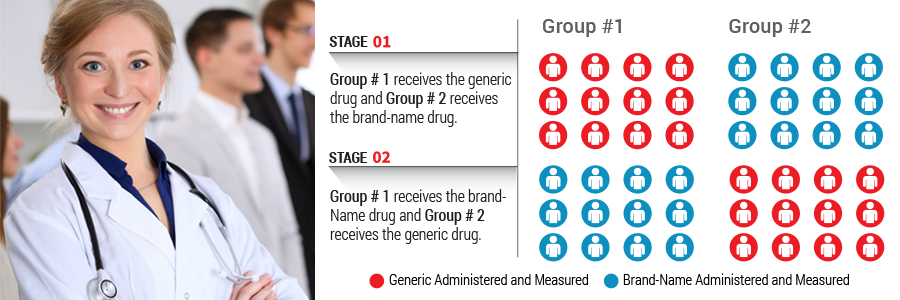Buy Genric Drugs Online Best Price Guarantee At Rx Drugs Canada Pharmacy Online