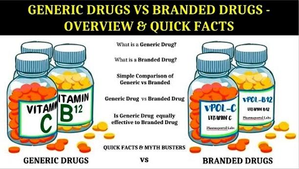 Prescription Drugs From Canada